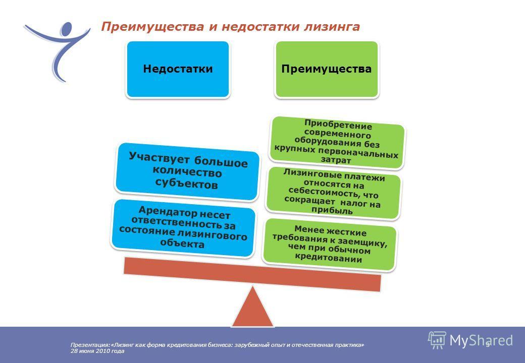 Презентация:«Лизинг как форма кредитования бизнеса: зарубежный опыт и отечественная практика» 28 июня 2010 года 2 Субъекты лизинга
