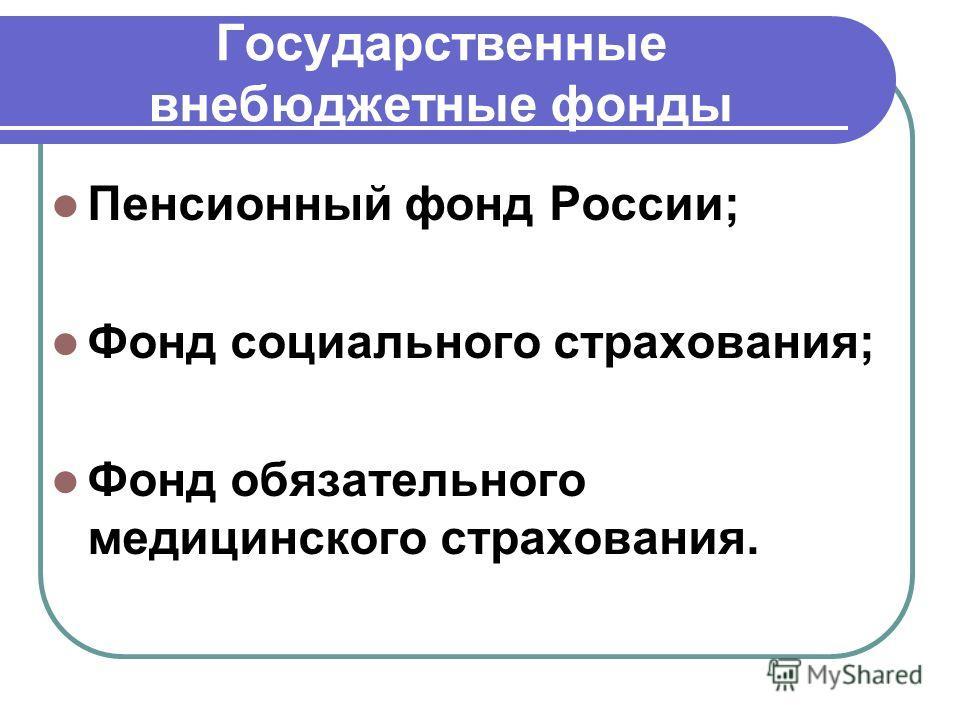 Государственные внебюджетные фонды Пенсионный фонд России; Фонд социального страхования; Фонд обязательного медицинского страхования.