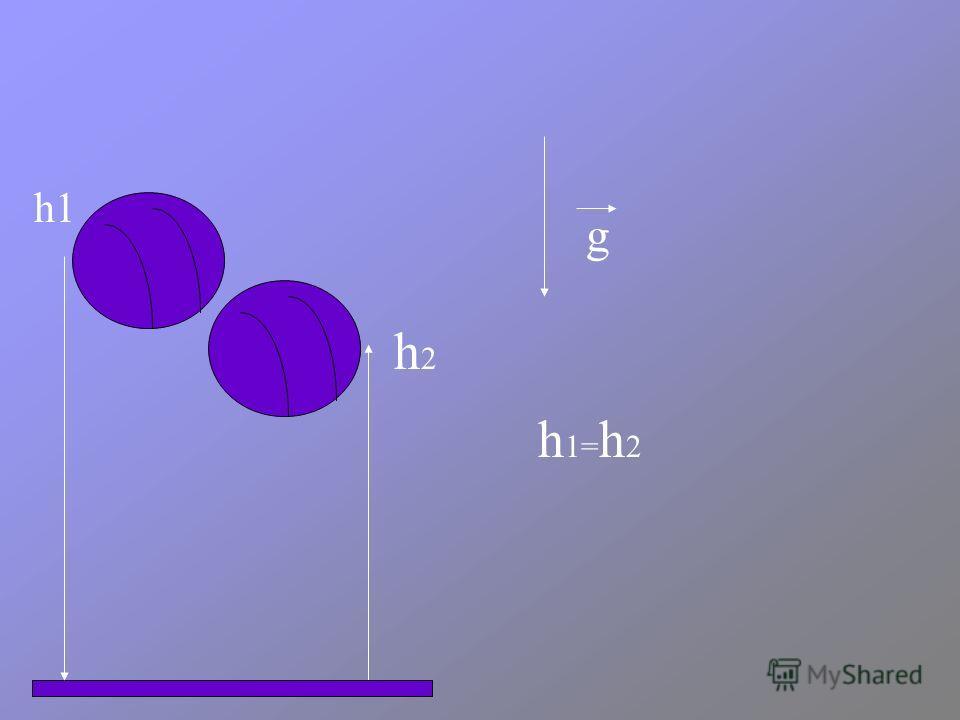 h1=h2h1=h2 h2h2 g h1