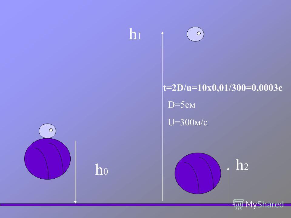 h0h0 h1h1 h2h2 t=2D/u=10x0,01/300=0,0003с D=5cм U=300м/с