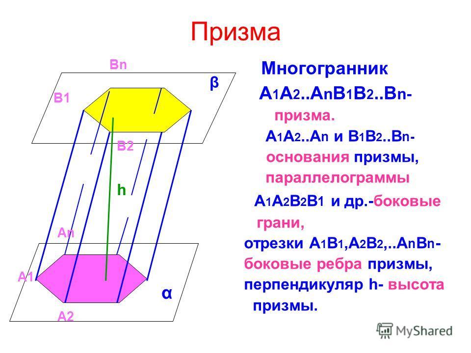 Призма Многогранник А 1 А 2..А n B 1 B 2..B n- призма. А 1 А 2..А n и В 1 В 2..В n- основания призмы, параллелограммы А 1 А 2 В 2 В 1 и др.-боковые грани, отрезки А 1 В 1,А 2 В 2,..А n В n - боковые ребра призмы, перпендикуляр h- высота призмы. А1 А2