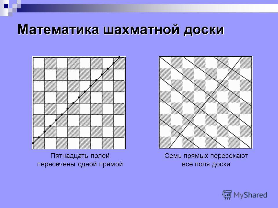 Математика шахматной доски Пятнадцать полей пересечены одной прямой Семь прямых пересекают все поля доски