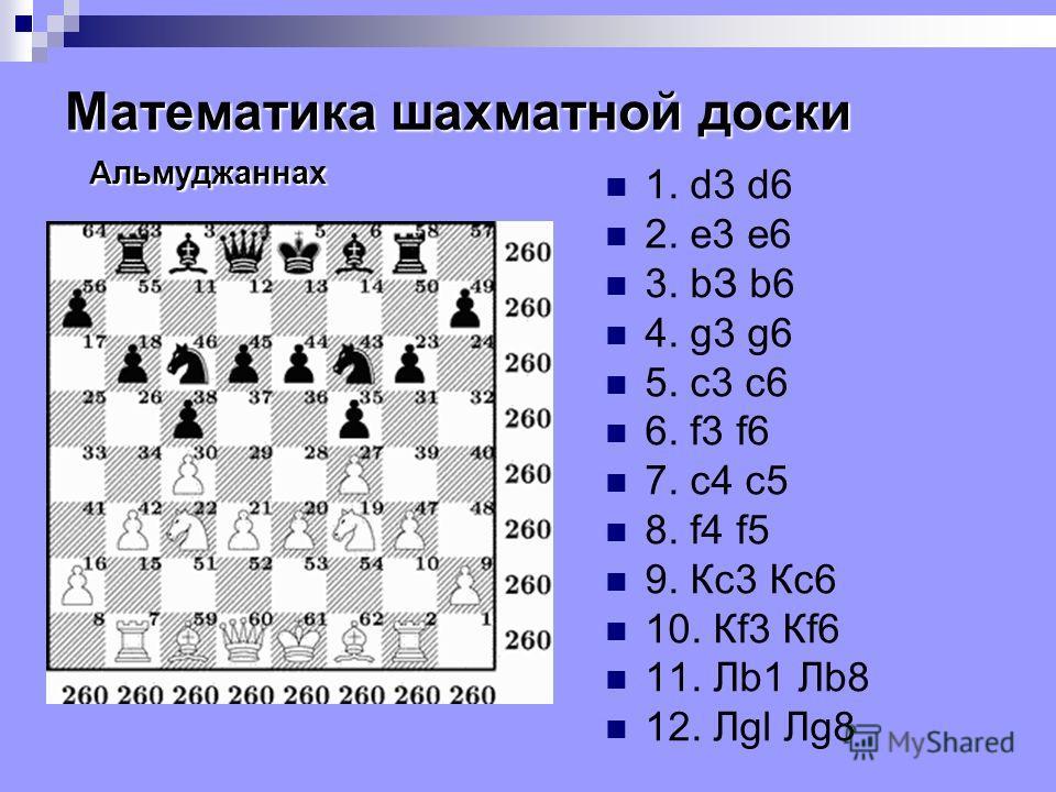 1. d3 d6 2. е3 е6 3. bЗ b6 4. g3 g6 5. с3 с6 6. f3 f6 7. c4 c5 8. f4 f5 9. Кc3 Кc6 10. Кf3 Кf6 11. Лb1 Лb8 12. Лgl Лg8 Математика шахматной доски Альмуджаннах