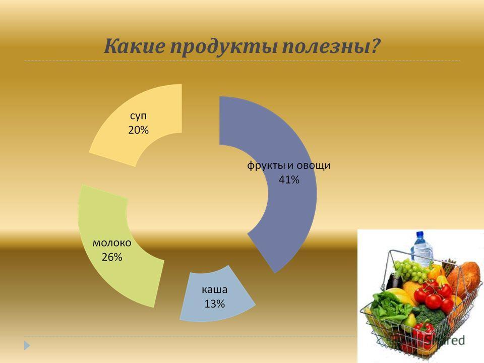 Какие продукты полезны ?