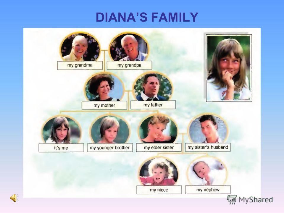 DIANAS FAMILY