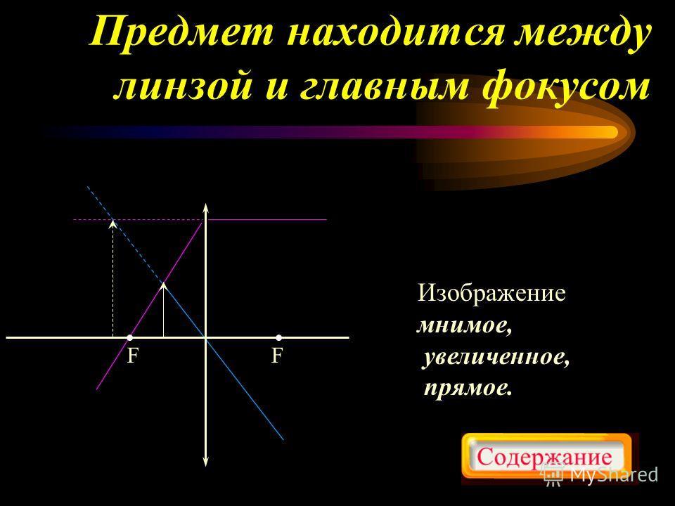 Предмет находится между линзой и главным фокусом Изображение мнимое, увеличенное, прямое. FF