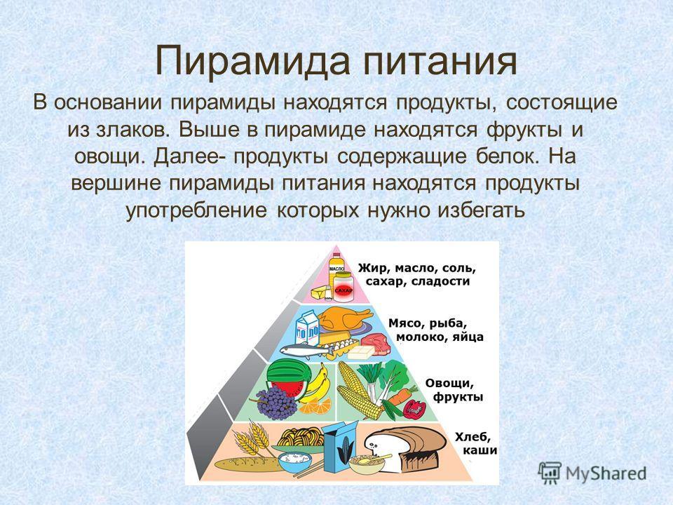 Пирамида питания В основании пирамиды находятся продукты, состоящие из злаков. Выше в пирамиде находятся фрукты и овощи. Далее- продукты содержащие белок. На вершине пирамиды питания находятся продукты употребление которых нужно избегать
