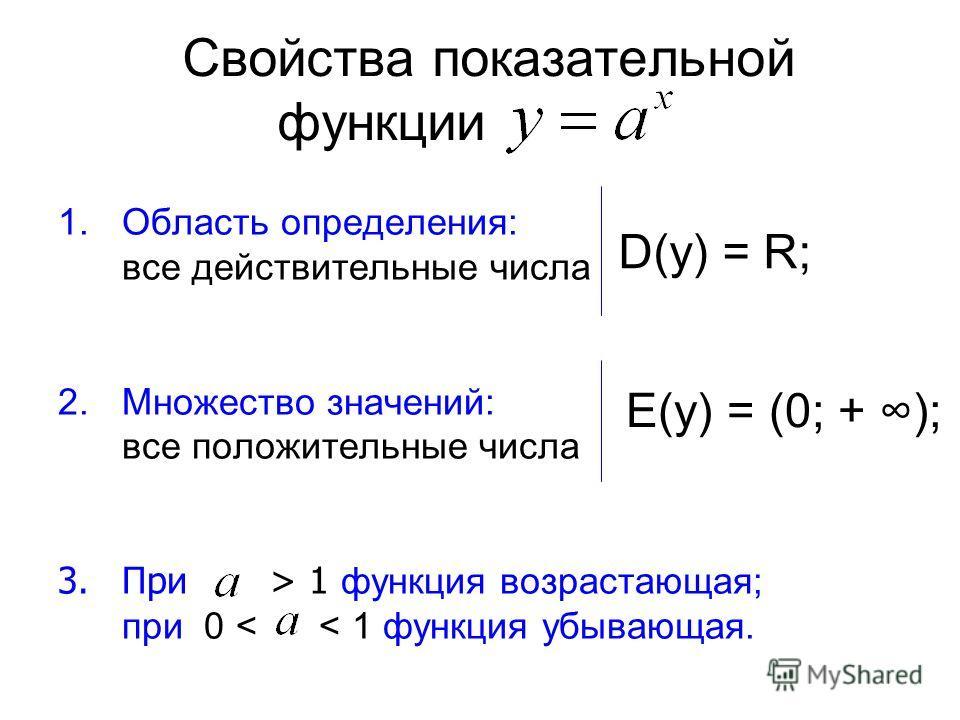Свойства показательной функции 1.Область определения: все действительные числа 2.Множество значений: все положительные числа 3.При > 1 функция возрастающая; при 0 < < 1 функция убывающая. D(y) = R; E(y) = (0; + );
