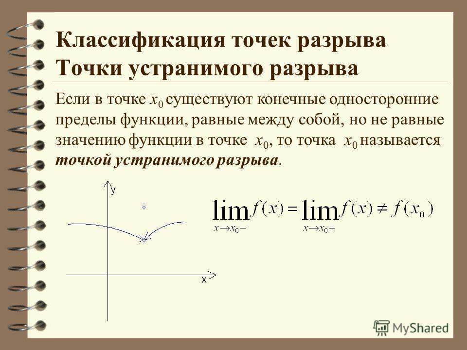 Классификация точек разрыва Точки устранимого разрыва Если в точке х 0 существуют конечные односторонние пределы функции, равные между собой, но не равные значению функции в точке х 0, то точка х 0 называется точкой устранимого разрыва.