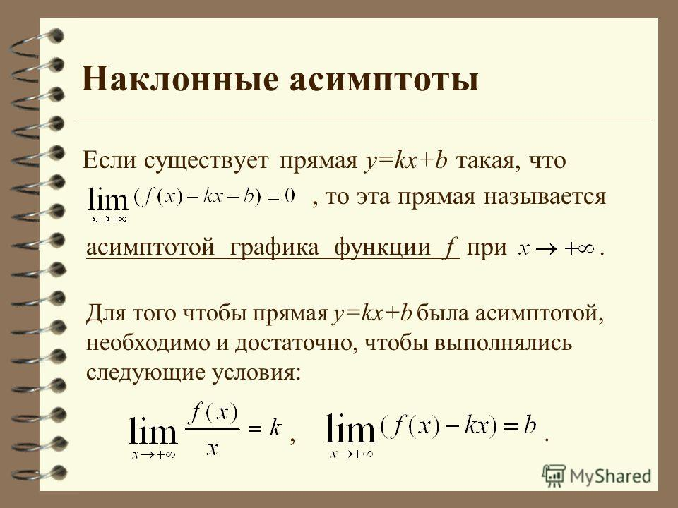 Наклонные асимптоты Если существует прямая y=kx+b такая, что, то эта прямая называется асимптотой графика функции f при. Для того чтобы прямая y=kx+b была асимптотой, необходимо и достаточно, чтобы выполнялись следующие условия:,.