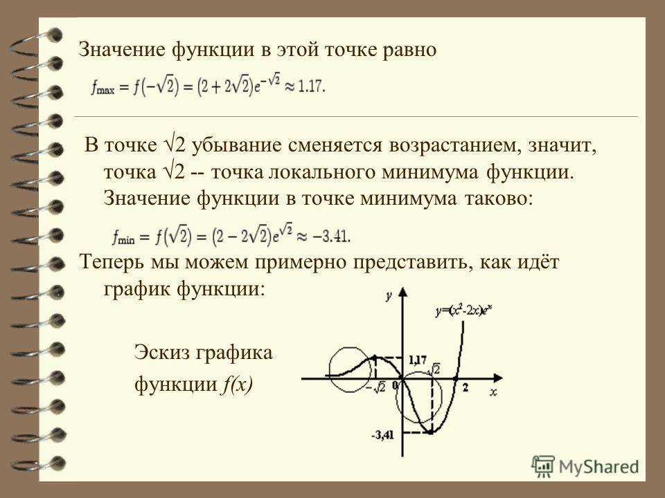 Значение функции в этой точке равно В точке 2 убывание сменяется возрастанием, значит, точка 2 -- точка локального минимума функции. Значение функции в точке минимума таково: Теперь мы можем примерно представить, как идёт график функции: Эскиз график
