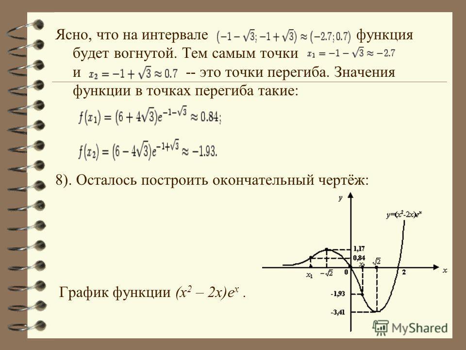 Ясно, что на интервале функция будет вогнутой. Тем самым точки и -- это точки перегиба. Значения функции в точках перегиба такие: 8). Осталось построить окончательный чертёж: График функции (x 2 – 2x)e x.