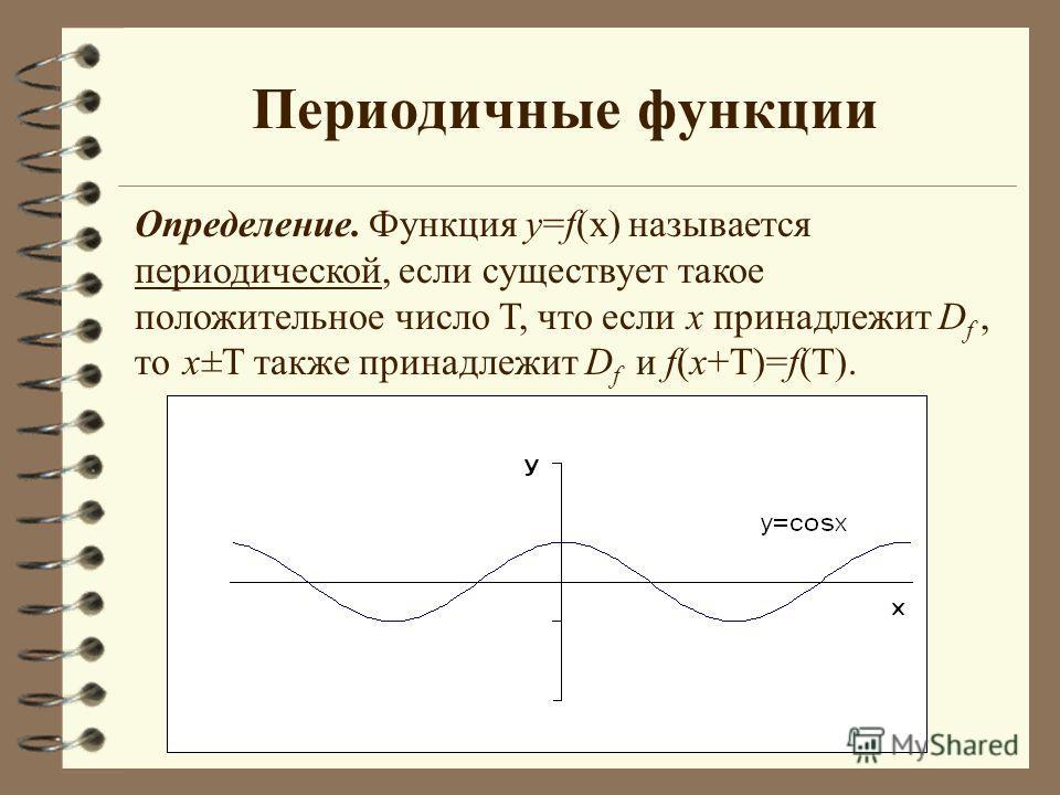 Периодичные функции Определение. Функция y=f(x) называется периодической, если существует такое положительное число Т, что если х принадлежит D f, то х±Т также принадлежит D f и f(x+T)=f(T).