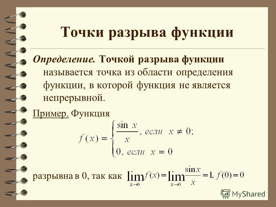 Точки разрыва функции Определение. Точкой разрыва функции называется точка из области определения функции, в которой функция не является непрерывной. Пример. Функция разрывна в 0, так как