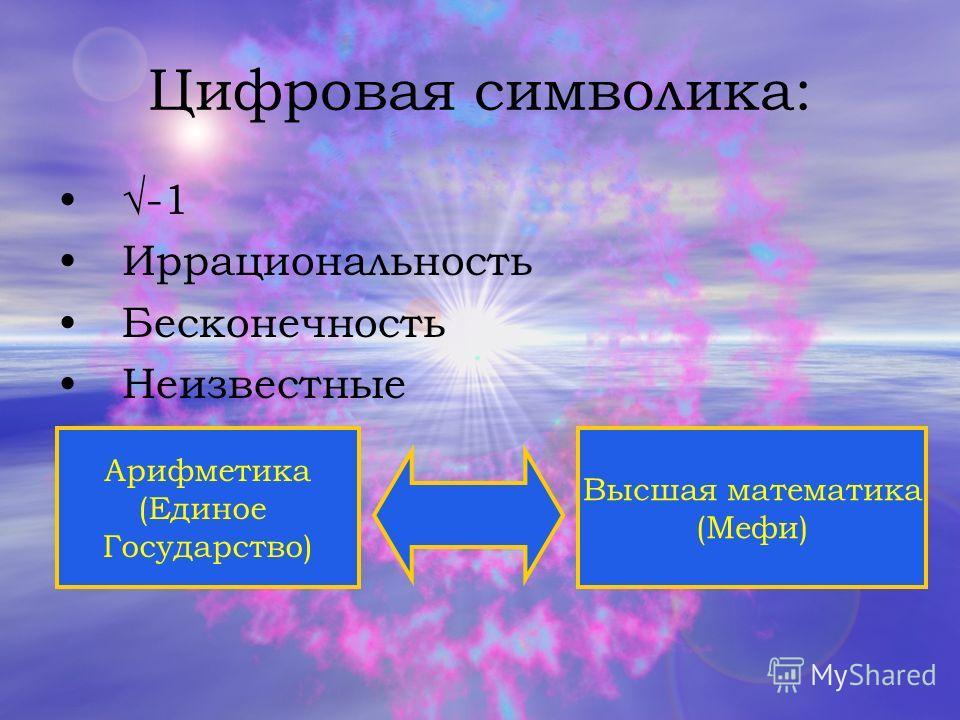Цифровая символика: Иррациональность Бесконечность Неизвестные Арифметика (Единое Государство) Высшая математика (Мефи)