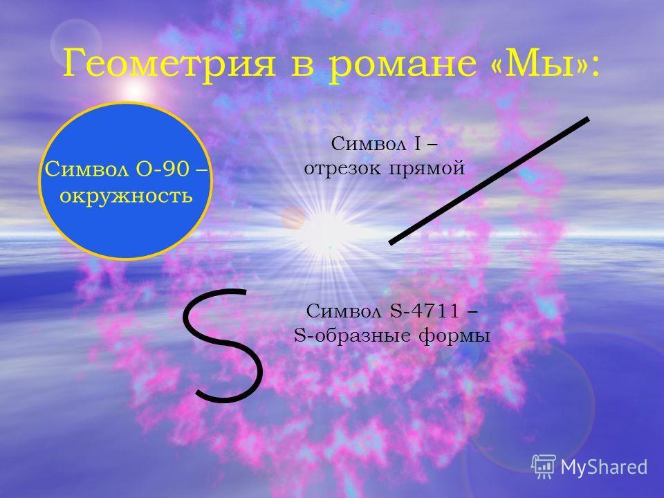 Геометрия в романе «Мы»: Символ О-90 – окружность Символ I – отрезок прямой Символ S-4711 – S-образные формы