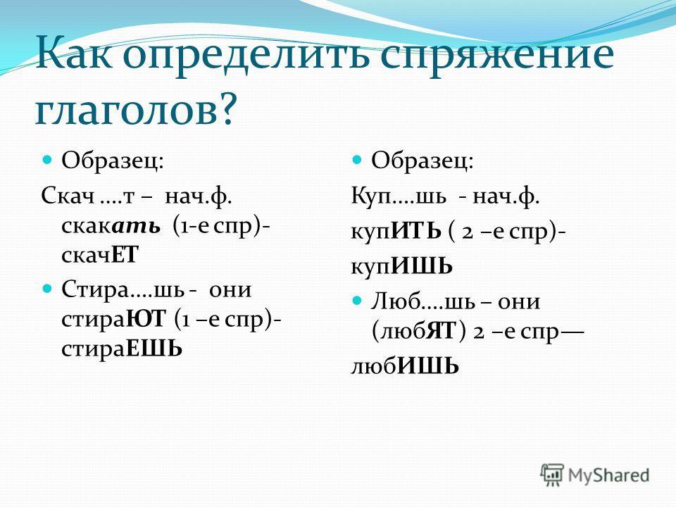 Глаголы – исключения. 2-е спряжение Начальная форма на – ить ( кроме глаголов БРИТЬ, СТЕЛИТЬ) 4 глагола, начальная форма на – ать ГНАТЬ,ДЫШАТЬ, ДЕРЖАТЬ, СЛЫШАТЬ. 7 глаголов, начальная форма на –еть ВЕРТЕТЬ, ВИДЕТЬ,ЗАВИСЕТЬ, НЕНАВИДЕТЬ, ОБИДЕТЬ, СМОТР