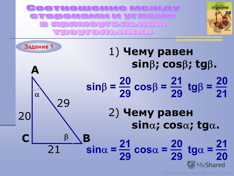 Задание 1 © Кузьмина Е.А., Колобовская МСОШ, 2011 A BC 20 29 21 2) Чему равен sin; cos; tg. 1) Чему равен sin; cos; tg. cos = 21 29 sin = 20 29 tg = 20212021 cos = 20 29 sin = 21 29 tg = 21202120