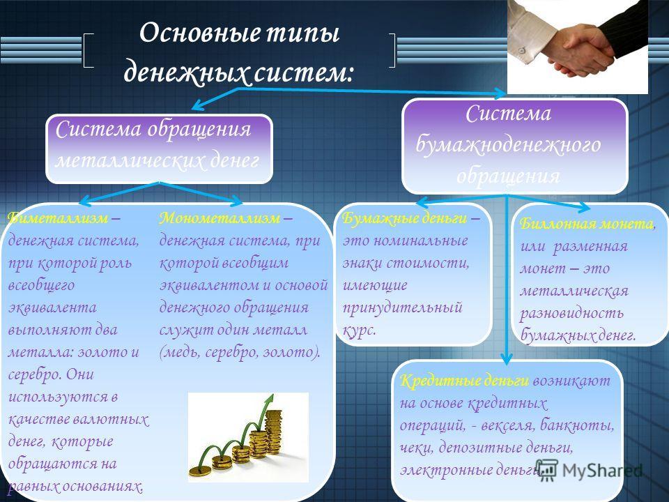 Основные типы денежных систем: Система обращения металлических денег Биметаллизм – денежная система, при которой роль всеобщего эквивалента выполняют два металла: золото и серебро. Они используются в качестве валютных денег, которые обращаются на рав