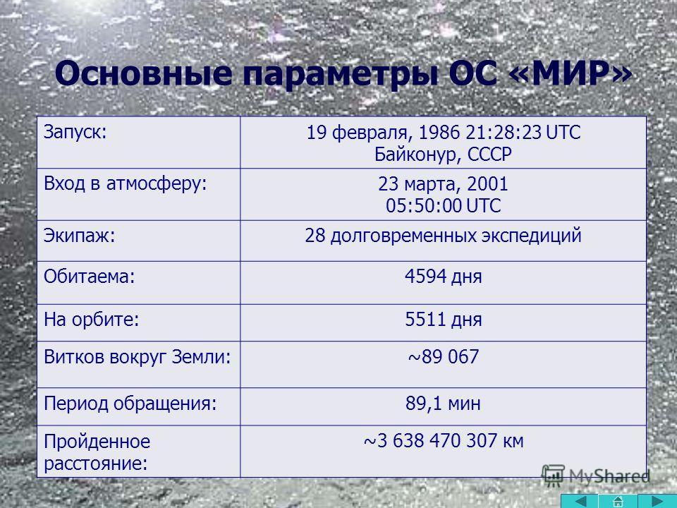 Запуск:19 февраля, 1986 21:28:23 UTC Байконур, СССР Вход в атмосферу:23 марта, 2001 05:50:00 UTC Экипаж:28 долговременных экспедиций Обитаема:4594 дня На орбите:5511 дня Витков вокруг Земли:~89 067 Период обращения:89,1 мин Пройденное расстояние: ~3