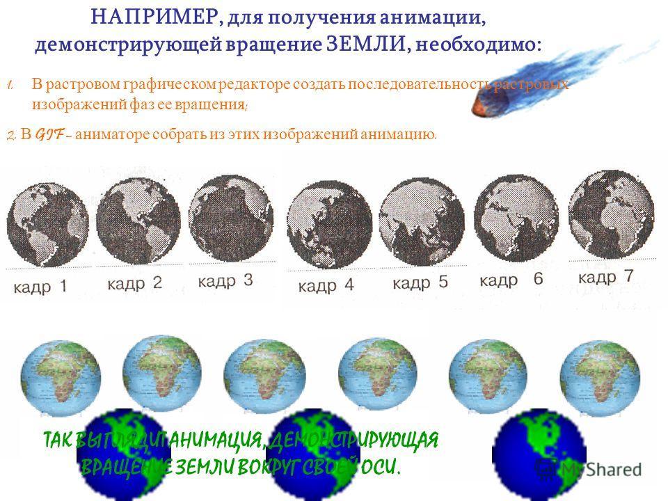 GIF – АНИМАЦИЯ БАЗИРУЕТСЯ НА ИСПОЛЬЗОВАНИИ РАСТРОВОЙ ГРАФИКИ И ПРЕДСТАВЛЯЕТ СОБОЙ ПОСЛЕДОВАТЕЛЬНОСТЬ РАСТРОВЫХ ГРАФИЧЕСКИХ ИЗОБРАЖЕНИЙ ( КАДРОВ ), КОТОРЫЕ ХРАНЯТСЯ В ОДНОМ РАСТРОВОМ ГРАФИЧЕСКОМ ФАЙЛЕ В ФОРМАТЕ GIF
