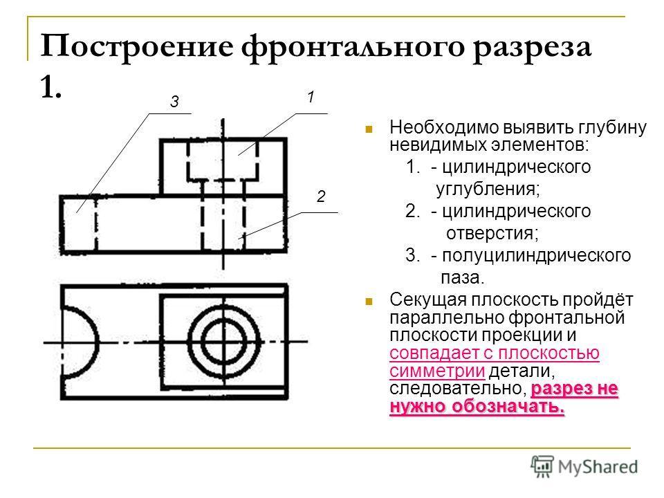 Построение фронтального разреза 1. Необходимо выявить глубину невидимых элементов: 1. - цилиндрического углубления; 2. - цилиндрического отверстия; 3. - полуцилиндрического паза. разрез не нужно обозначать. Секущая плоскость пройдёт параллельно фронт
