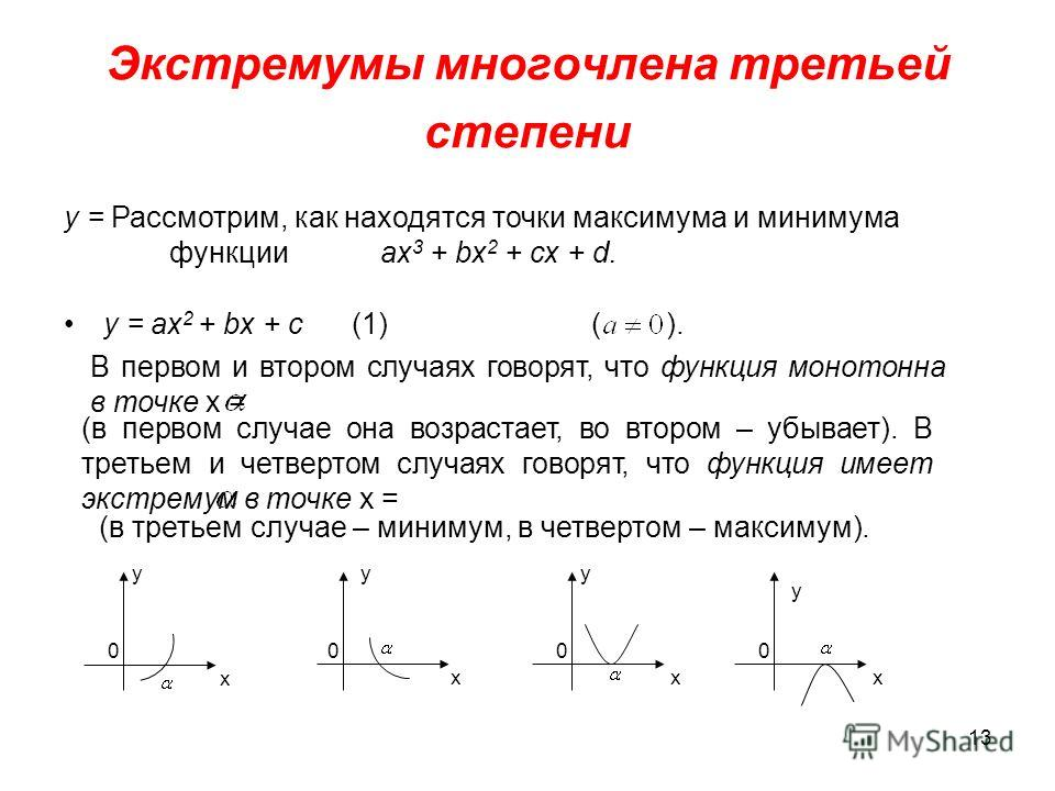13 Экстремумы многочлена третьей степени у = ах 2 + bх + с (1)( ). у = Рассмотрим, как находятся точки максимума и минимума функции ах 3 + bx 2 + сх + d. ууу у 0000 x xxx В первом и втором случаях говорят, что функция монотонна в точке х = (в первом