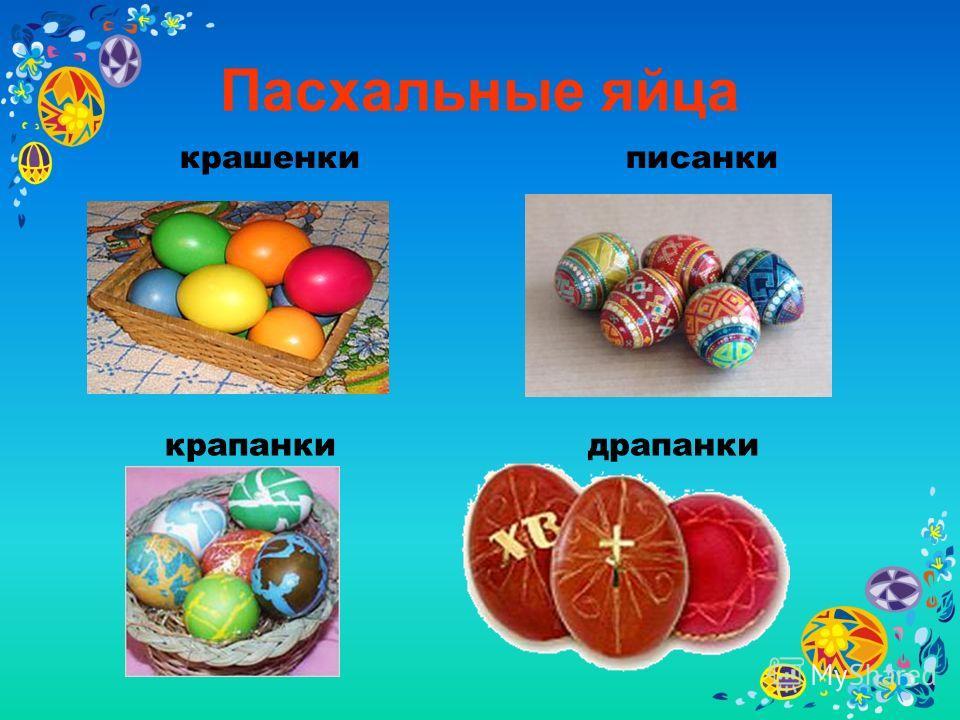Пасхальные яйца крашенкиписанки крапанкидрапанки