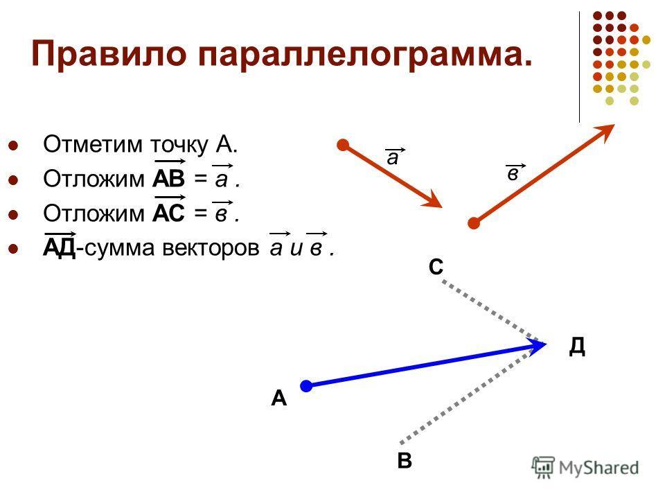 Правило параллелограмма. Отметим точку А. Отложим АВ = а. Отложим АС = в. АД-сумма векторов а и в. а в А Д В С