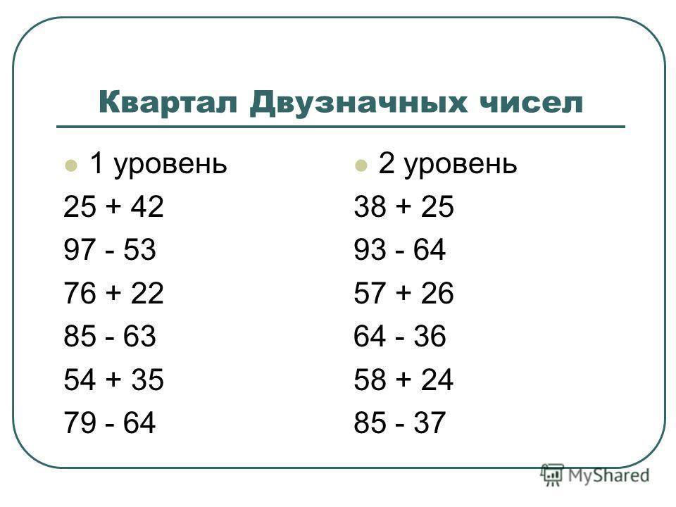 Квартал Двузначных чисел 1 уровень 25 + 42 97 - 53 76 + 22 85 - 63 54 + 35 79 - 64 2 уровень 38 + 25 93 - 64 57 + 26 64 - 36 58 + 24 85 - 37