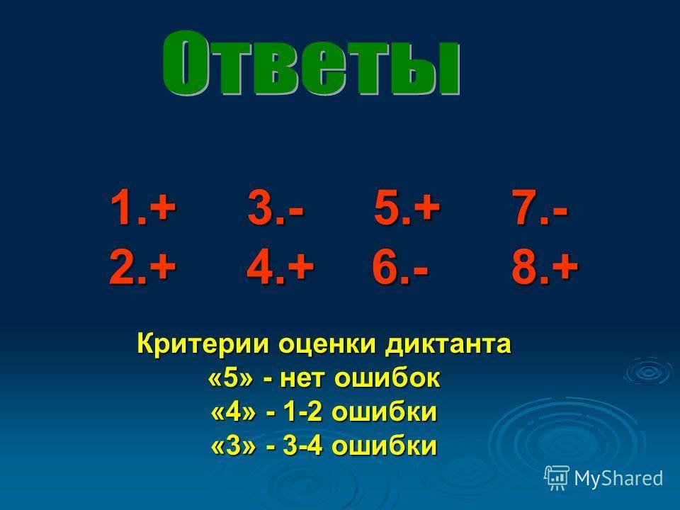Критерии оценки диктанта «5» - нет ошибок «4» - 1-2 ошибки «3» - 3-4 ошибки 1.+ 3.- 5.+ 7.- 2.+ 4.+ 6.- 8.+