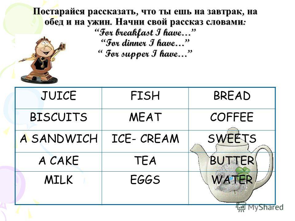 Постарайся рассказать, что ты ешь на завтрак, на обед и на ужин. Начни свой рассказ словами : For breakfast I have… For dinner I have… For supper I have… JUICEFISHBREAD BISCUITSMEATCOFFEE A SANDWICHICE- CREAMSWEETS A CAKETEABUTTER MILKEGGSWATER