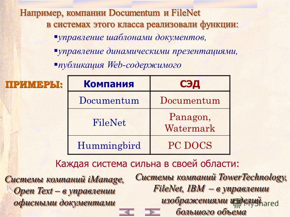 Например, компании Documentum и FileNet в системах этого класса реализовали функции: управление шаблонами документов, управление динамическими презентациями, публикация Web-содержимого КомпанияСЭД Documentum FileNet Panagon, Watermark HummingbirdPC D