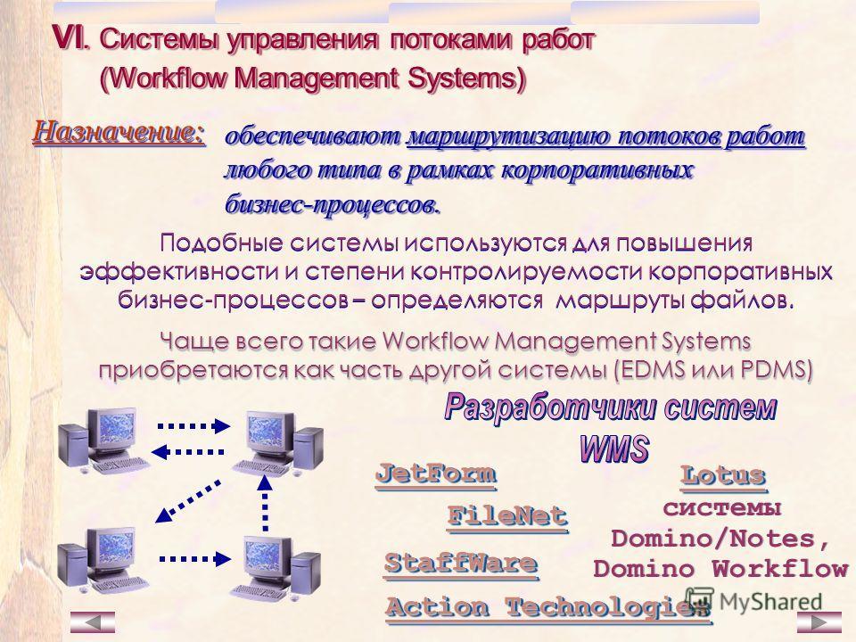 VI. Системы управления потоками работ (Workflow Management Systems) Назначение:Назначение: обеспечивают маршрутизацию потоков работ любого типа в рамках корпоративных бизнес-процессов. Подобные системы используются для повышения эффективности и степе