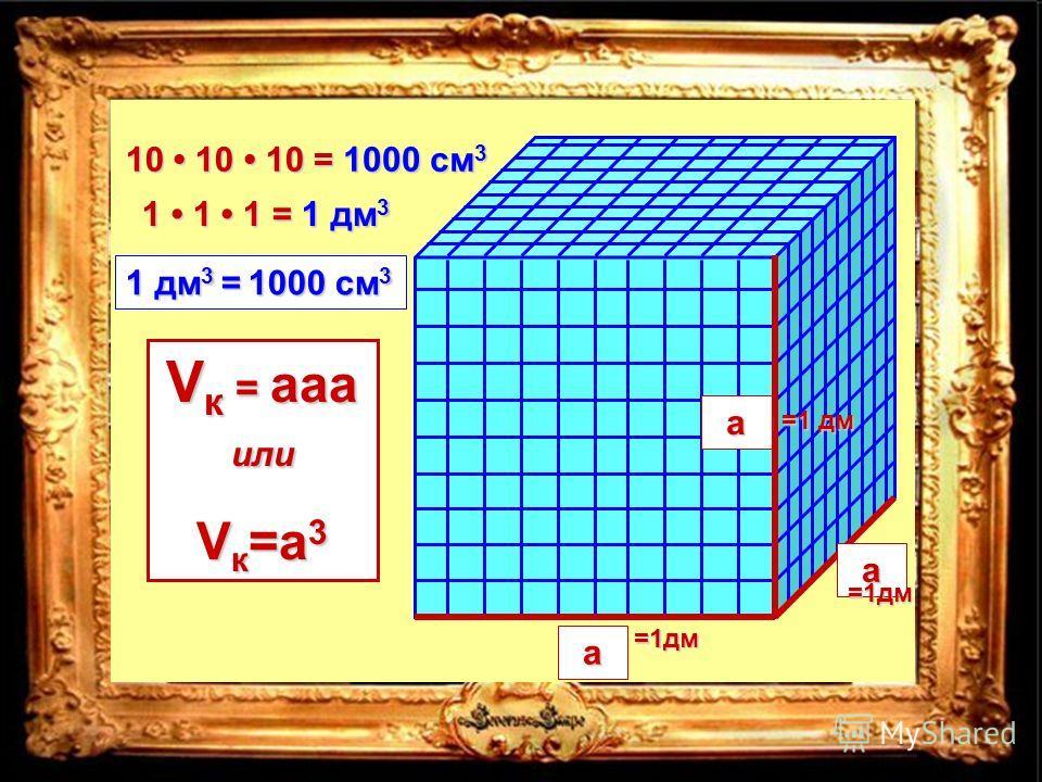 10см 10см 10 см 1000 см 3 10 10 10 = a a a V к = aaa или V к =a 3 =1дм =1дм =1 дм 1 1 1 = 1 дм 3 1 дм 3 = 1000 см 3