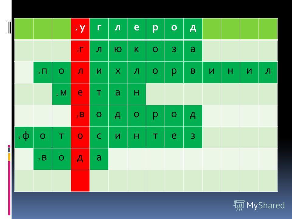 1 углерод 2г2глюкоза 3 п3 полихлорвинил 4 м4 метан 5 водород 6 ф6 фотосинтез 7 в7 вода