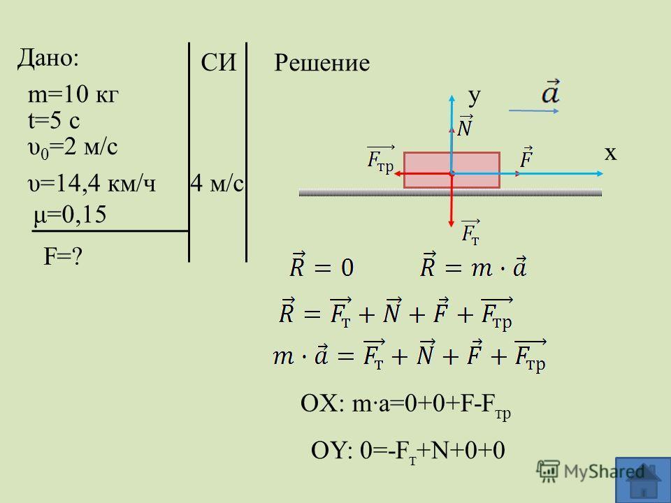 Дано: m=10 кг t=5 с υ 0 =2 м/с υ=14,4 км/ч μ=0,15 F=? СИ Решение x y 4 м/с OX: m·a=0+0+F-F тр OY: 0=-F т +N+0+0