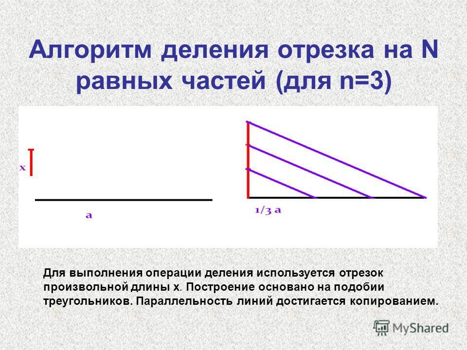 Алгоритм деления отрезка на N равных частей (для n=3) приведен на рисунке Для выполнения операции деления используется отрезок произвольной длины x. Построение основано на подобии треугольников. Параллельность линий достигается копированием.