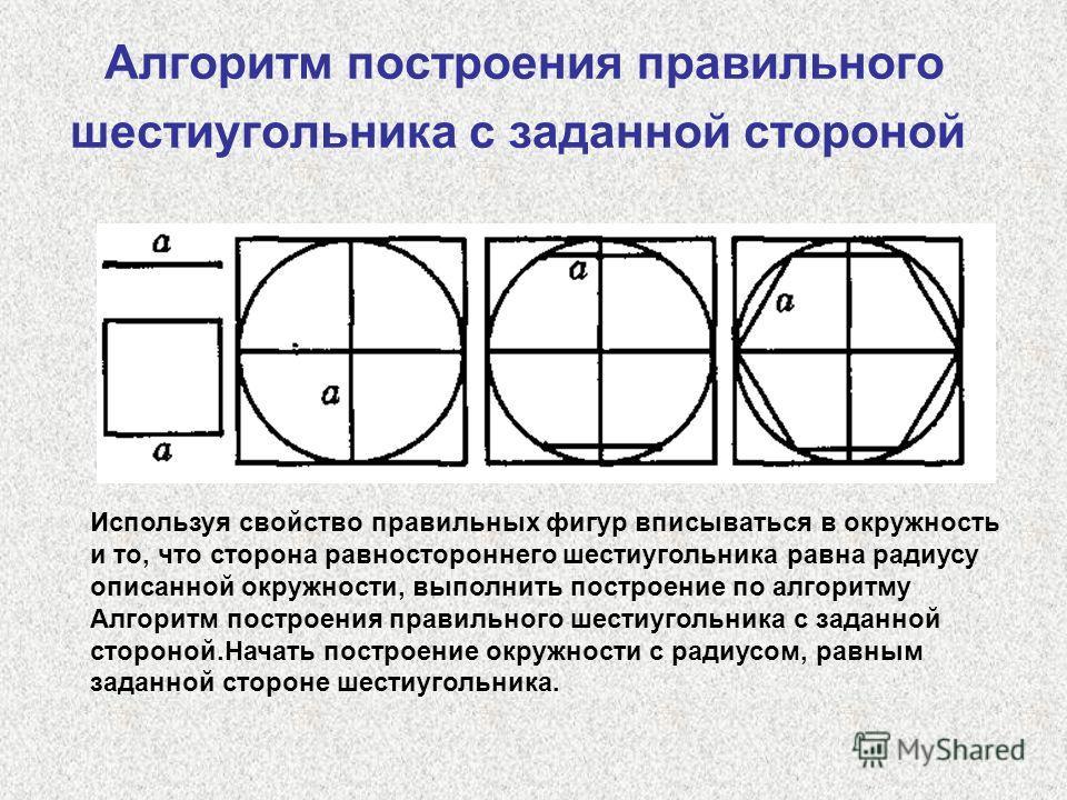 Алгоритм построения правильного шестиугольника с заданной стороной Используя свойство правильных фигур вписываться в окружность и то, что сторона равностороннего шестиугольника равна радиусу описанной окружности, выполнить построение по алгоритму Алг