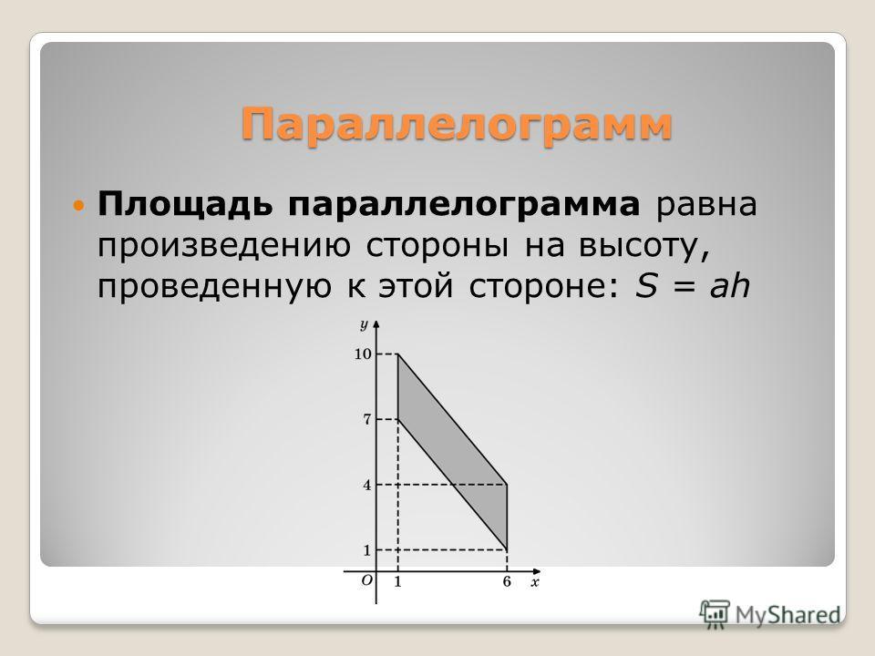 Параллелограмм Площадь параллелограмма равна произведению стороны на высоту, проведенную к этой стороне: S = ah