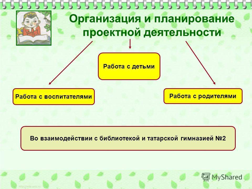 Организация и планирование проектной деятельности Работа с детьми Работа с воспитателями Работа с родителями Во взаимодействии с библиотекой и татарской гимназией 2