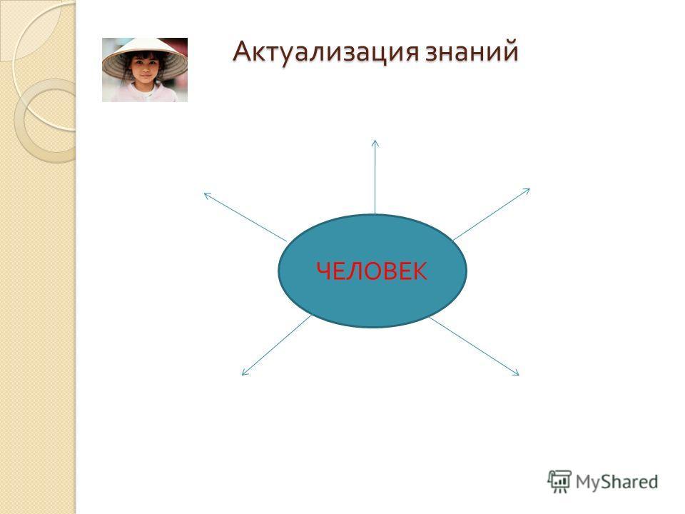 Актуализация знаний Актуализация знаний ЧЕЛОВЕК