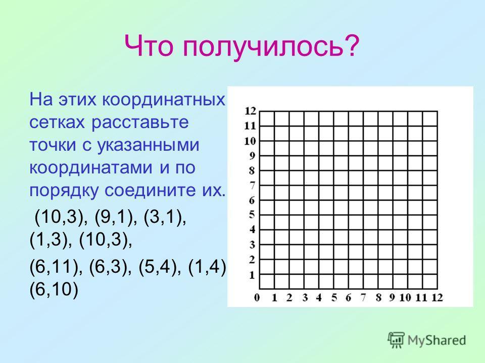 Что получилось? На этих координатных сетках расставьте точки с указанными координатами и по порядку соедините их. (10,3), (9,1), (3,1), (1,3), (10,3), (6,11), (6,3), (5,4), (1,4), (6,10)