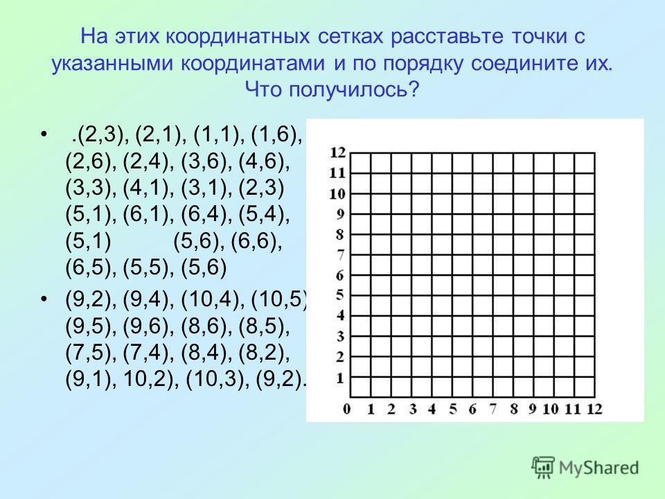 На этих координатных сетках расставьте точки с указанными координатами и по порядку соедините их. Что получилось?.(2,3), (2,1), (1,1), (1,6), (2,6), (2,4), (3,6), (4,6), (3,3), (4,1), (3,1), (2,3) (5,1), (6,1), (6,4), (5,4), (5,1)(5,6), (6,6), (6,5),