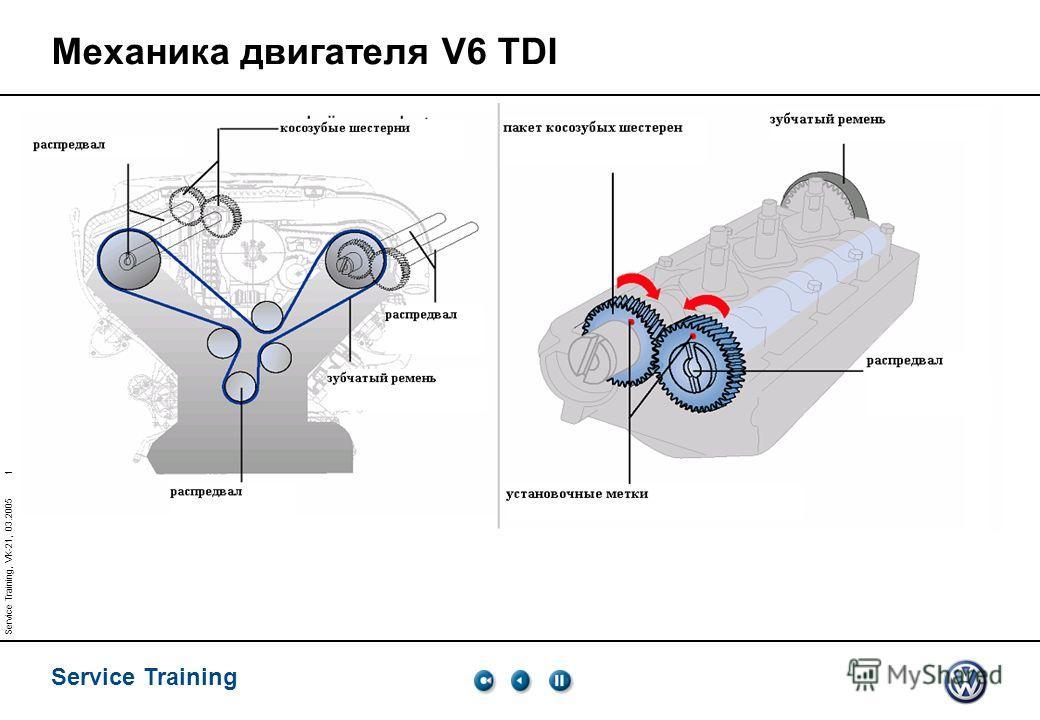 Service Training 1 Service Training, VK-21, 03.2005 Механика двигателя V6 TDI