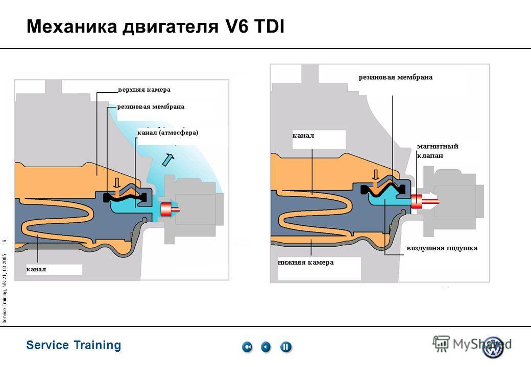 Service Training 6 Service Training, VK-21, 03.2005 Механика двигателя V6 TDI