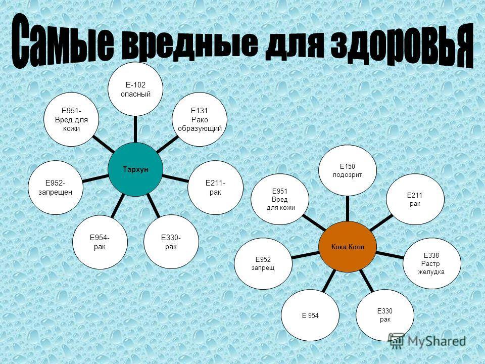 Тархун Е-102 опасный Е131 Рако образующий Е211- рак Е330- рак Е954- рак Е952- запрещен Е951- Вред для кожи Кока- Кола Е150 подозрит Е211 рак Е338 Растр желудка Е330 рак Е 954 Е952 запрещ Е951 Вред для кожи