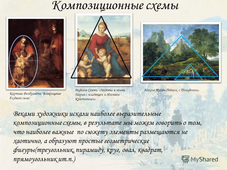 Композиционные схемы Картина Рембрандта