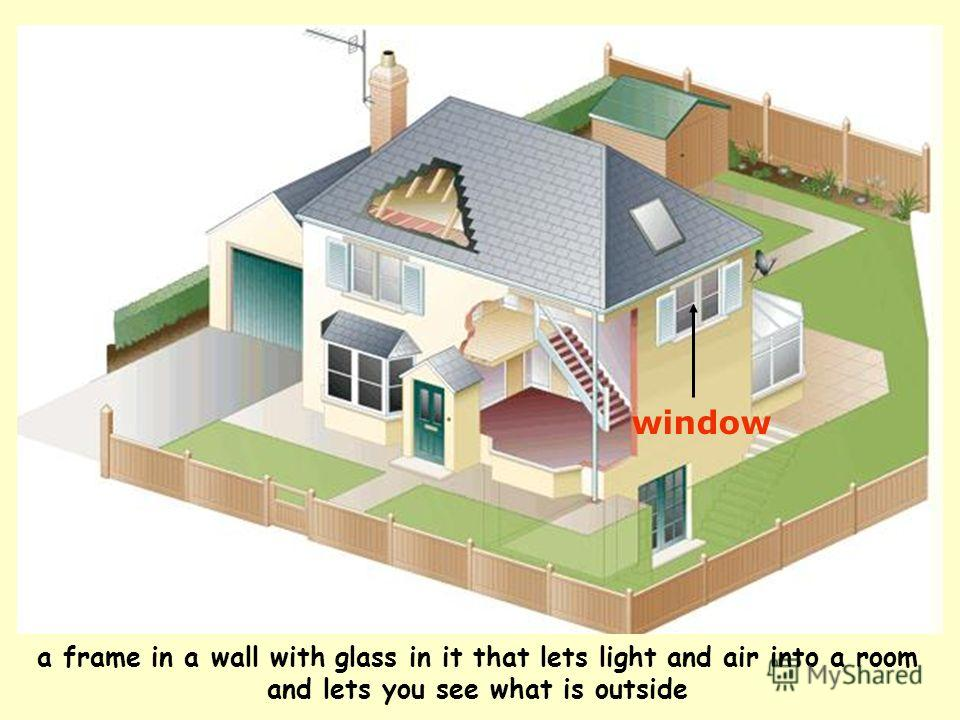 window a frame in a wall with glass in it that lets light and air into a room and lets you see what is outside