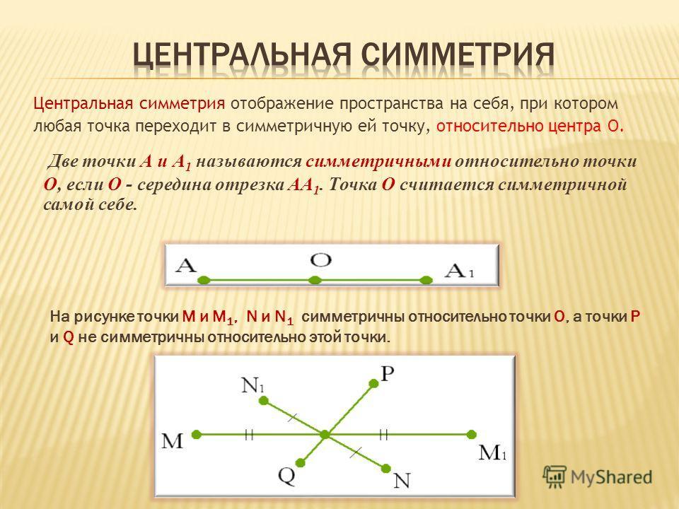 Две точки А и А 1 называются симметричными относительно точки О, если О - середина отрезка АА 1. Точка О считается симметричной самой себе. На рисунке точки М и М 1, N и N 1 симметричны относительно точки О, а точки Р и Q не симметричны относительно